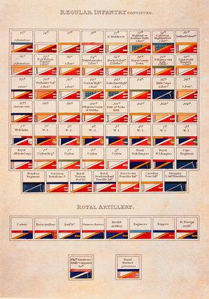 Regular Infantry and Royal Artillery, 1812
