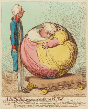 A sphere, projecting against a plane, by James Gillray