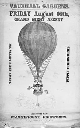 Ballooning print: 19th century