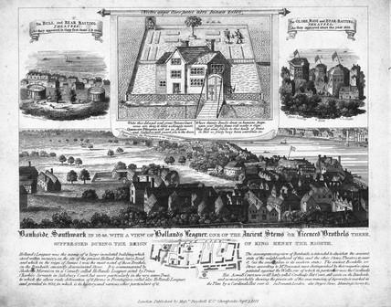 Bankside, Southwark in 1648: 1818