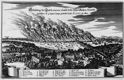 Abbilding der Statt London, sambt dem erschrocklichen brandt daselsten: 1670