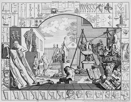 Analysis of Beauty - Plate II: 1753