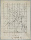 Henry Gawler; John Bellenden Gawler (later Ker)