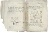 Facsimile of the Proportions of Garrick and Quin (David Garrick; James Quin)