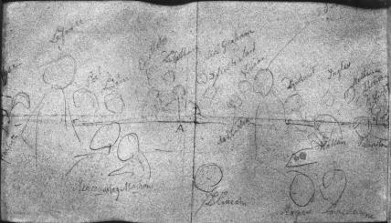 Sketch for 'The Fine Arts Commissioners, 1846'