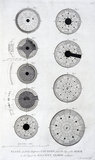 The stone courses of Smeaton's Eddystone lighthouse, c 1756.