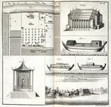 Views of Ayutthaya, capital of Siam (Thailand), c 1690.
