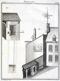Rain collector and wind vane, 1788.