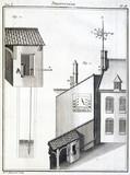 Rain collector and wind vane, 1788.
