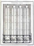 The 'Royal' thermometer, 1774.