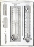 Reaumur thermometers, 1774.