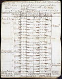 Observations from Rastrick's notebook of the Rainhill trials, 1829.