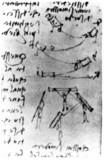 Diagram of gliding surfaces, from Leonardo da Vinci's notebooks, c 1500.