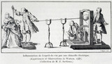 Decanting of the 'spirit of wine' by an electrical spark', 1748.