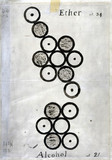 Dalton's diagram of the atomic formulae of ether and alcohol, 1806-1807.