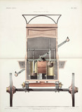 Transverse section of a fire engine illustrating the lever, 1842-1846.