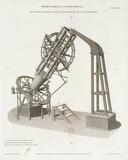 Shuckburgh telescope, 1820.