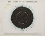 'The Earth and its atmosphere', c 1850.