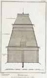Ship's sail, 1769.