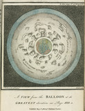 'A View from the Balloon at its Greatest elevation', 1785.