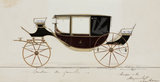 'Landau' carriage, 1855.