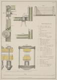 Francis' corrugated metal waggon, 1855.