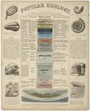 'Popular Geology', 1 October 1860.