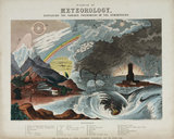 'Diagram of meteorology', 1846.