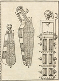 Pulleys, 1548.