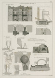 Equipment for heating and refining metal ores, 1819.