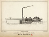 Machinery of the 'Charlotte Dundas', 1803.