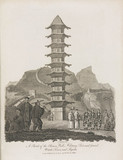 The Great Wall of China, 1801.