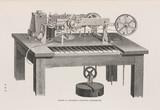 Hughes's printing telegraph, c 1855.