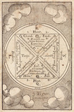 Chart of cosmic elements, 1657.