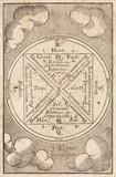 Chart of cosmic elements, 1657.