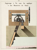 """Continuous screw gear applied to lock gate manoeuvre, 1856."""