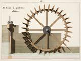 Waterwheel with flat paddles, 1856.