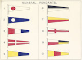 Numerical Pendants