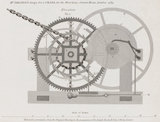 Design for a crane for Custom House, London: Rees' Cyclopaedia