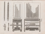 Illustration of an Organ made by MessR.S. Flight and Robson, for the Earl of Kirkwall.