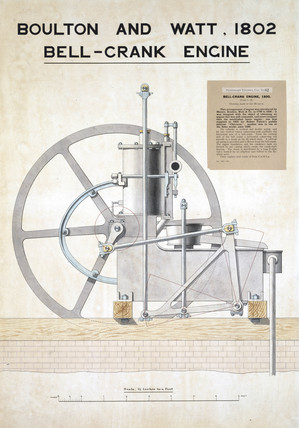 'Boulton and Watt Bell-Crank Engine', 1802.