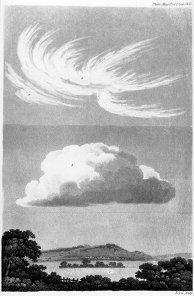 Types of cloud, 1803.