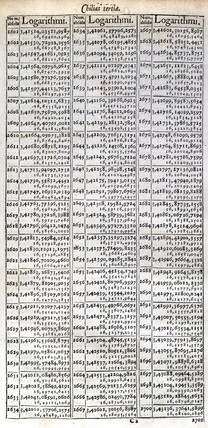 Tables from a book of logarithmic tables by Briggs, 1624.