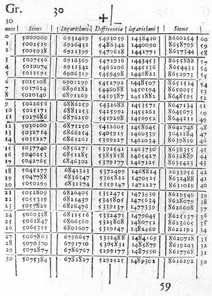 Page from a book of logarithmic tables by Napier, 1614.