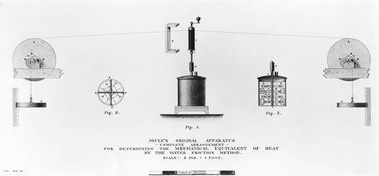 Joule's apparatus for determining the mechanical equivalent of heat, c 1845.