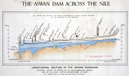 'The Aswan Dam acros the Nile', Egypt, 1926.