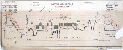 Plans for raising the height of the Aswan Dam, Egypt, 1907.