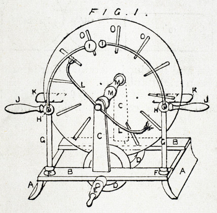 Wimshurst's Influence Machine, 1886.