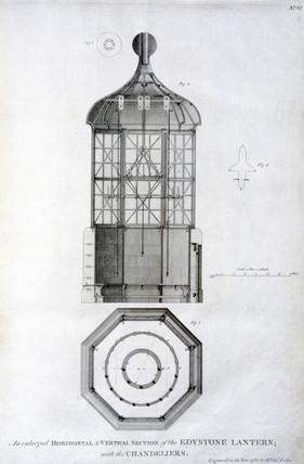 The lantern of Smeaton's Eddystone lighthouse, 1763.