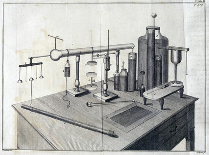 Plate from the 'History and Present State of Electricity', 1767.